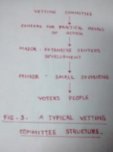 Vetting Committee